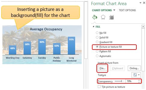 Adding a background image to an excel chart