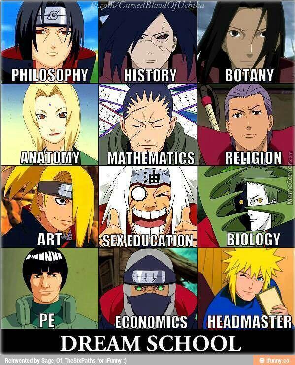 Naruto lemons - Sasuke x reader | Me Anime and Life | Naruto, Anime