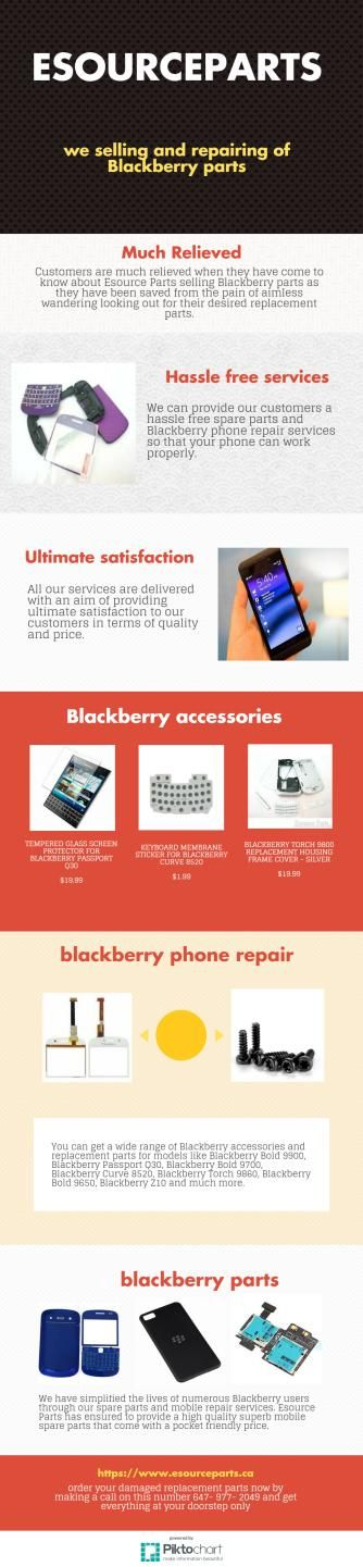 Blackberry parts blackberry phone repair blackberry accessories