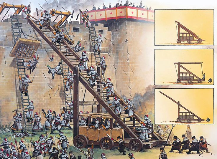 Wayne Reynolds - Escala de asedio en el sitio de Kaifeng, China, 1126 dC.