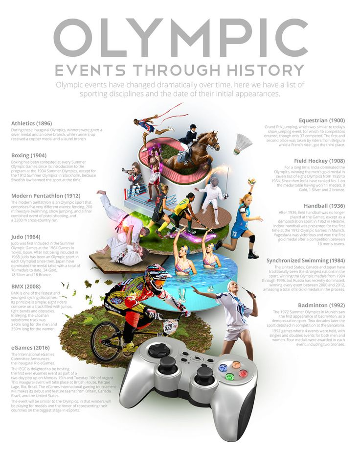 Rio 2016: eGames & other Olympic Events Through History  http://www.mobilecasinoaustralia.com.au