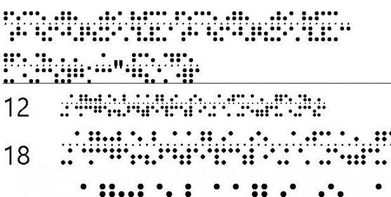 Font Barcode Free Download - Baudot 5 (TrueType)