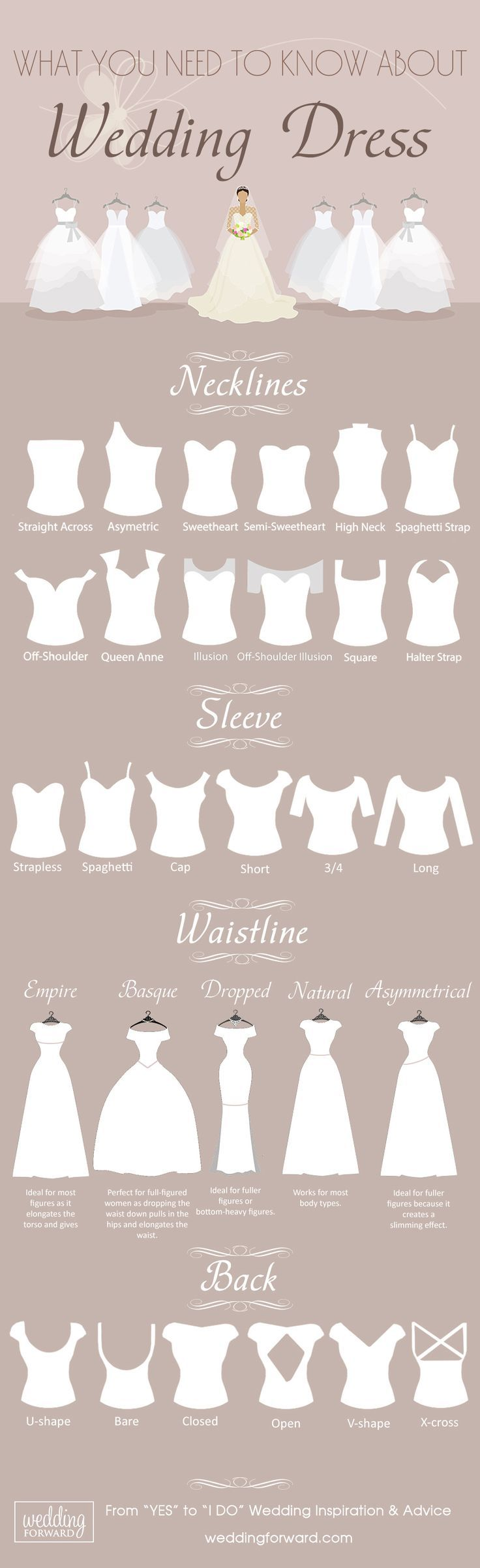 wedding dress guide necklines sleeve waistline back