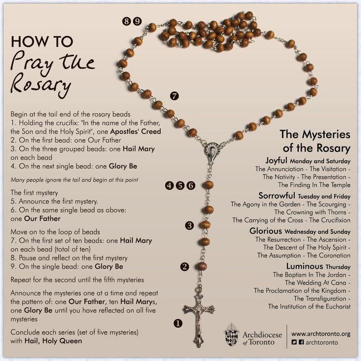 Looking for something to do today? Pick up your rosary and