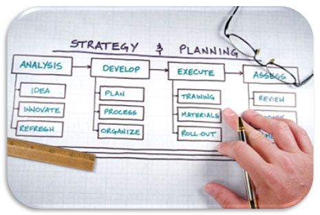 The project management policy aims at improving the performance of a business or an organization.Also you can get more knowledge on this after clicking this link as: http://www.icdtraining.com/index.php?option=com_content&view=article&id=48:project-management-course&catid=23:services&Itemid=332