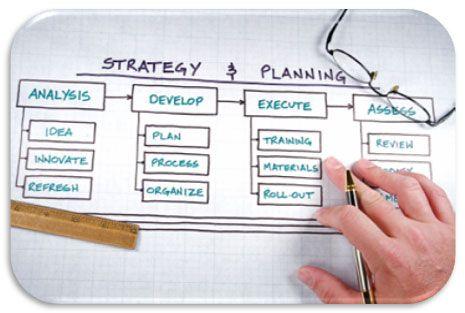 Program Management Process Templates | Management Courses | PMP® Certification Training | Project Management ...