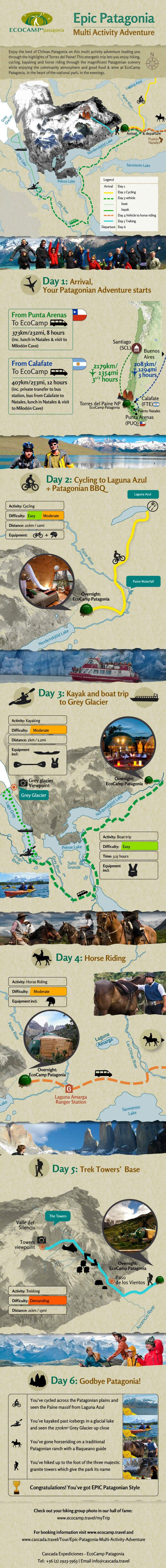 #GetOutThere  --  You know when you've got EPIC Patagonia style [Infographic] » Cascada Expediciones