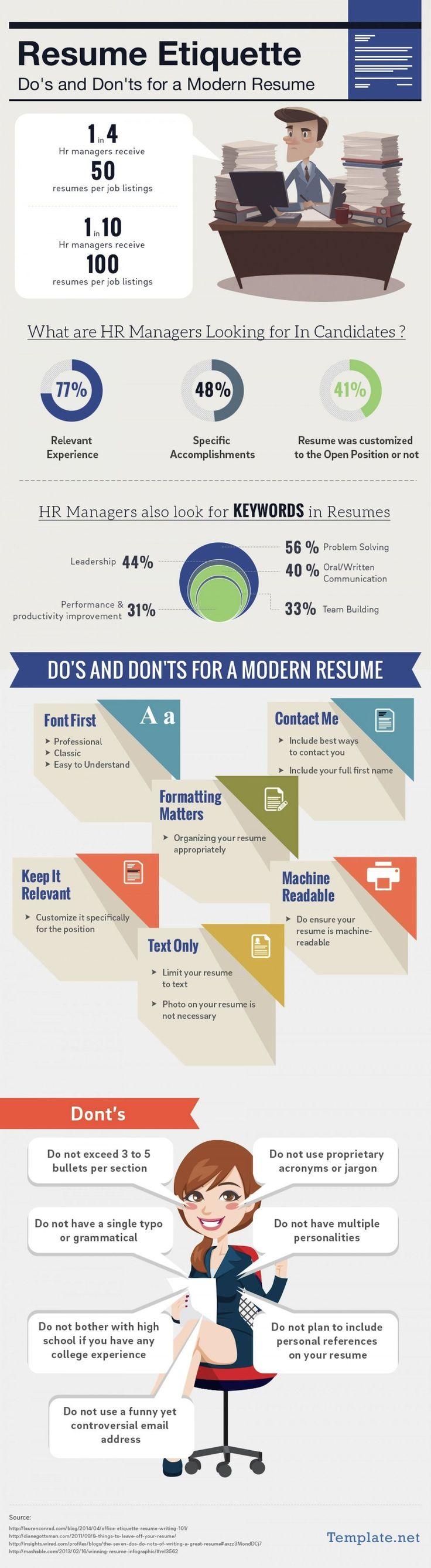 Infographic: Résumé Dos And Don'ts - DesignTAXI.com