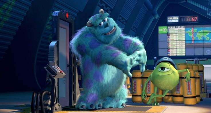 James P. Sullivan (Sulley) and Mike Wazowski, Monsters, Inc.
