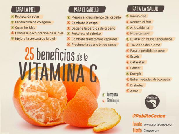 Resultado de imagen para Beneficios de la vitamina C