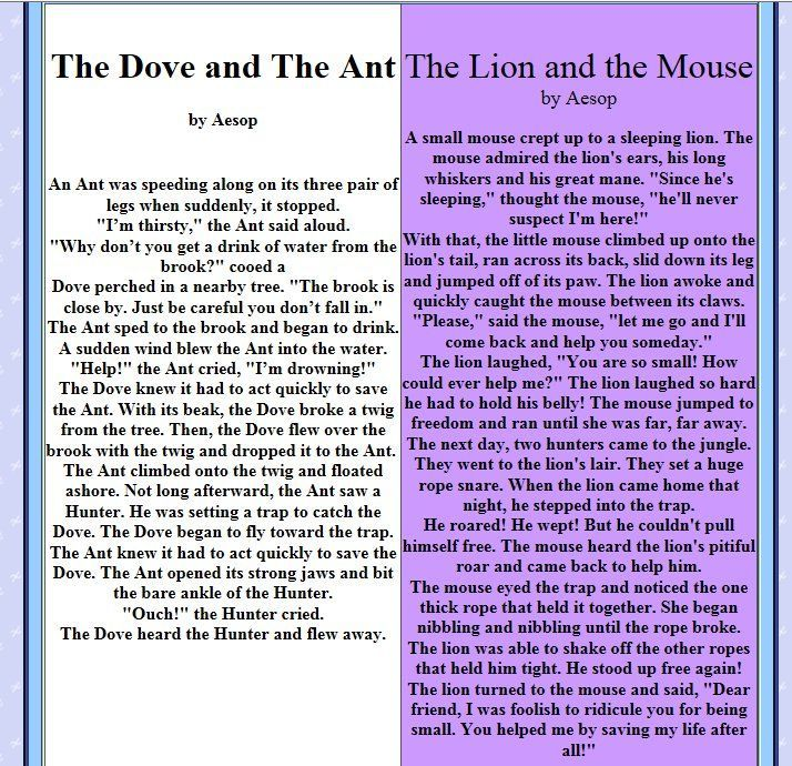 which would be the best purpose for a compare-and-contrast essay Compare and contrast essay of rikki tikki tavi - many people assume that the book and movie the adventures of tom sawyer, the main character, tom, is best friends.