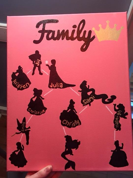 sorority Greek family tree line princess Disney canvas art
