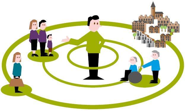 Werkwijzer - Werken aan sociale netwerken van cliënten