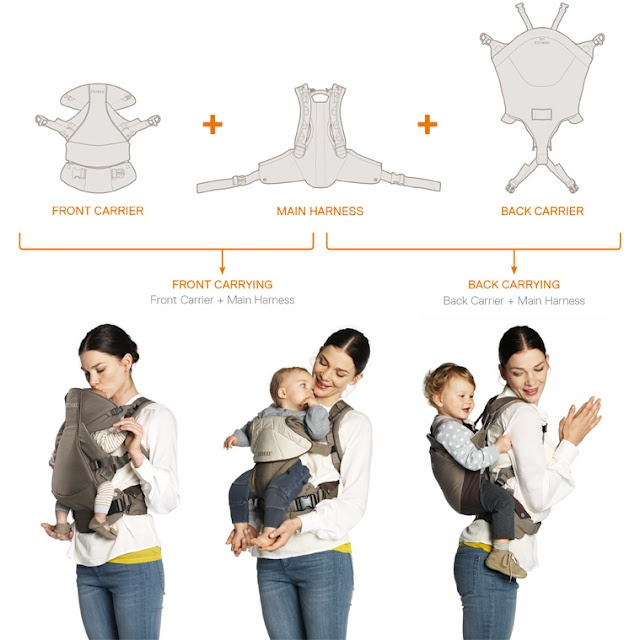 Living notes from NYC: Stokke MyCarrier - best baby invention yet.