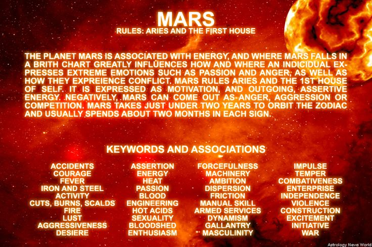 all about mars sign up here to see more zodiac astrology. Black Bedroom Furniture Sets. Home Design Ideas