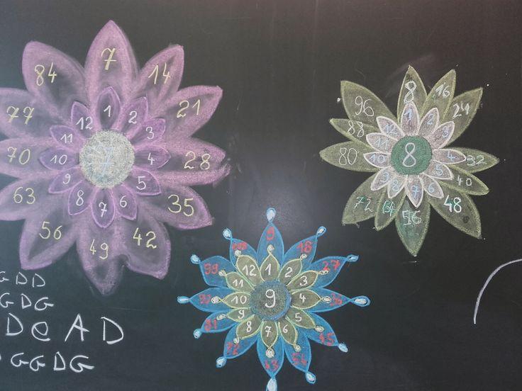 chalkboard drawing, math