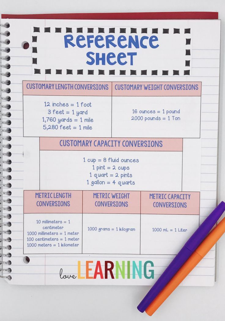 My students use this reference sheet when they convert between customary or metric units of length, weight, or capacity. It is part of my complete measurement conversion unit with interactive notes. It is perfect for 5.MD.A.1.