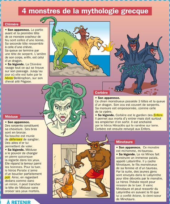 Les monstres de la mythologie grecque