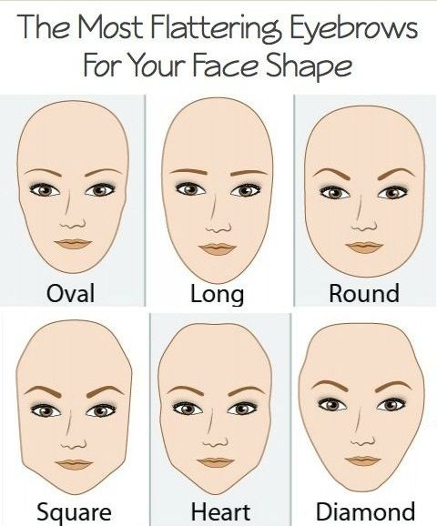 Eyebrow Shapes for Different Face Shapes this really helped I was telling my Aunt that her eyebrows don't suit her now she listens to me