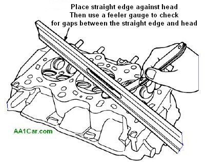 Crankshaft furthermore Karmann Ghia Repair besides Counterweight Single Cylinder Engine Diagram in addition V8 Connecting Rods Diagram in addition US8757123. on crankshaft balancing