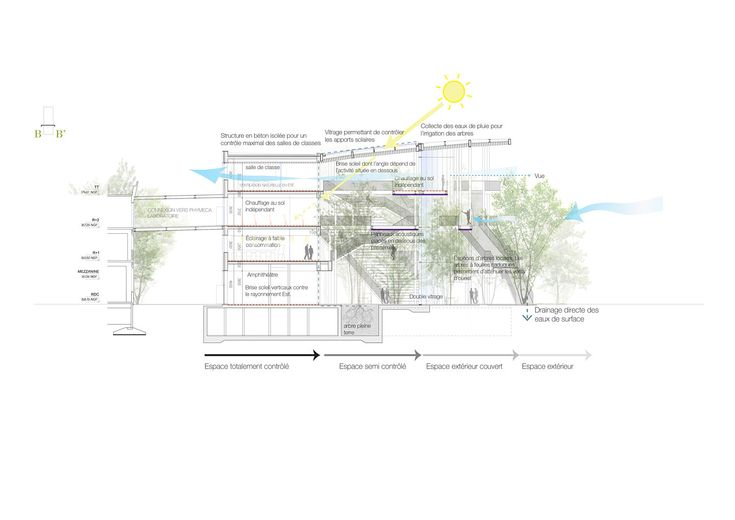 Gallery of Sou Fujimoto-Led Team Selected to Design Ecole Polytechnique Learning Centre in Paris - 14