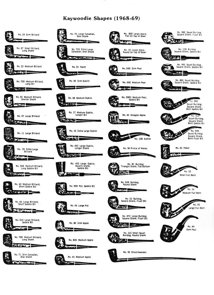 COLLECTOR'S GUIDE TO KAYWOODIE PIPES: 3.2 THE 1947 KAYWOODIE LINE OF PIPES