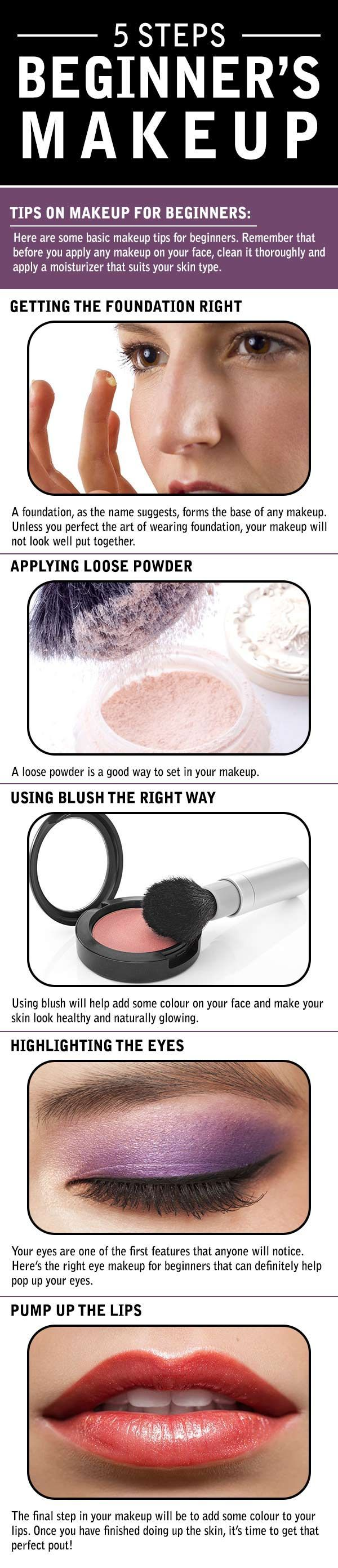 25+ Best Ideas About How To Put Eyeshadow On Pinterest  How To Put  Eyeliner, Teal Eyeliner And Blue Eyeliner