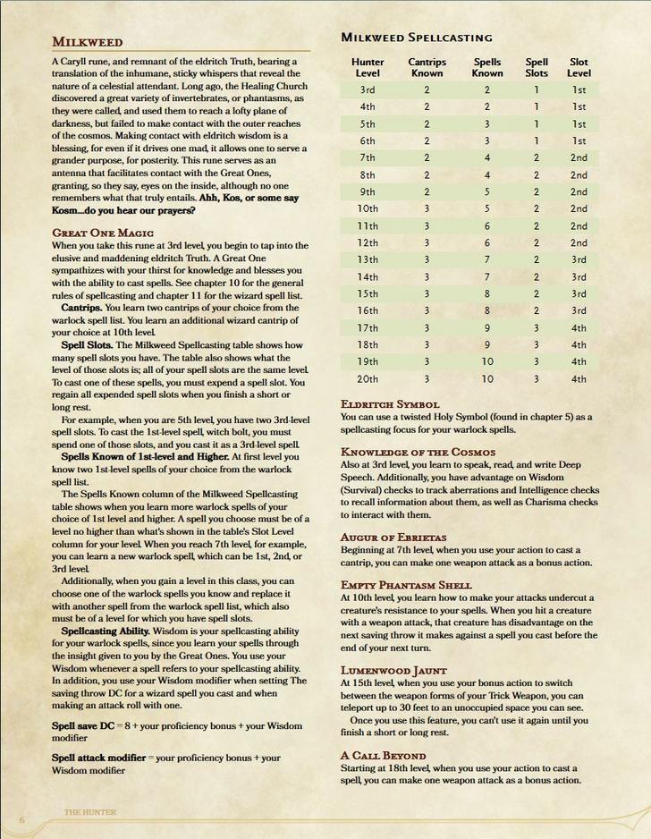 DnD 5e Bloodborne Hunter Homebrew Class in 2019 | D&D Ideas
