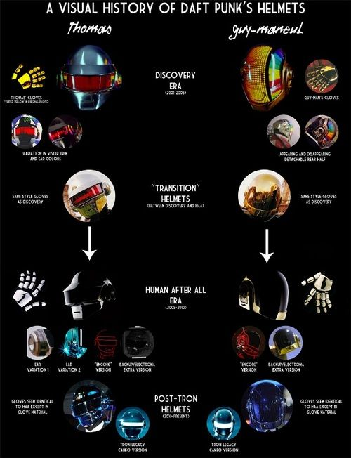 A Visual History of Daft Punk's Helmets  Full infographic is here on Daft Club