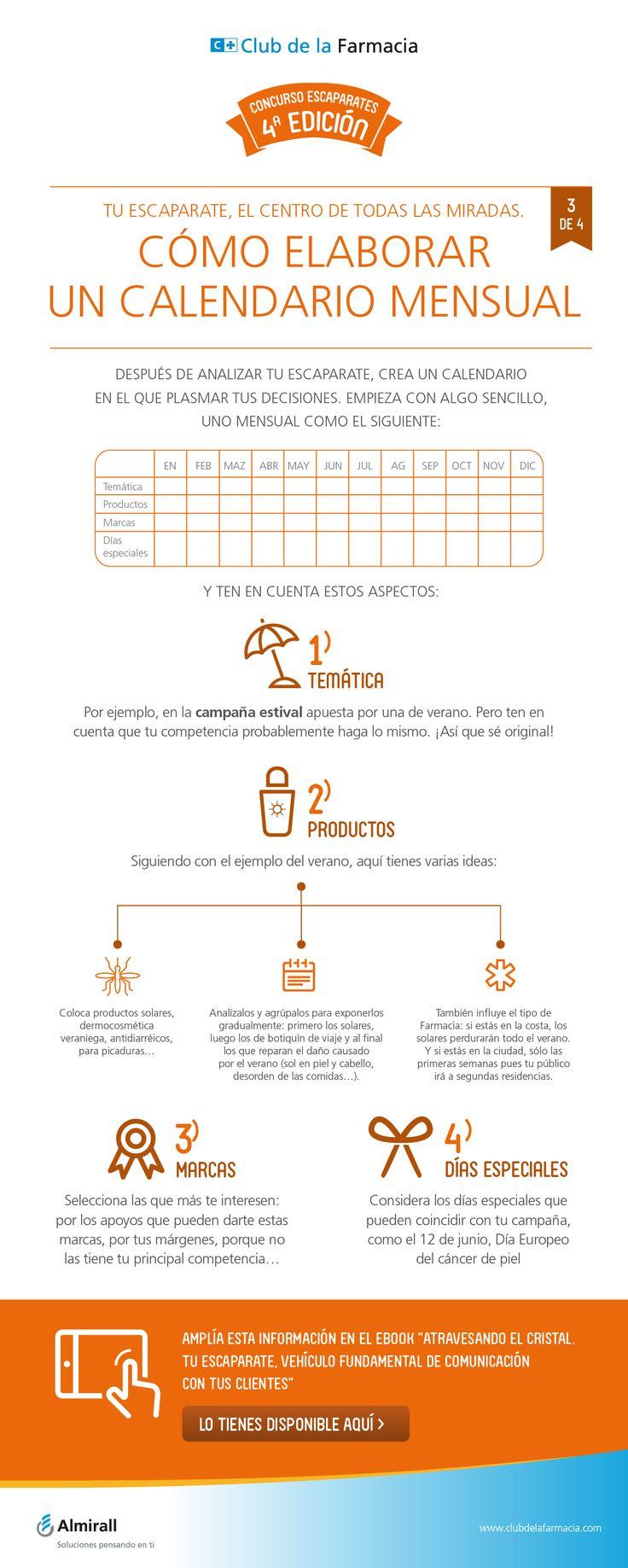 ¿Cómo elaborar un calendario mensual para el escaparate de tu farmacia? Descúbrelo en la Infografía creada por el Club de la Farmacia para el IV Concurso Thiomucase de Escaparates