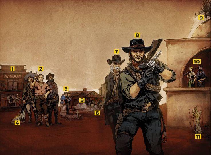 Retrato Falado: John Marston, de Red Dead Redemption