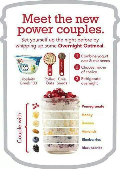 Overnight Oatmeal is my favorite! Prep ahead, grab and eat on the go. So easy & so yummy & good for you!: Power Couple, Recipe, Chia Seeds, Healthy Eating, Overnight Oatmeal, Healthy Food, Almonds Milk, Overnight Oats, Greek Yogurt