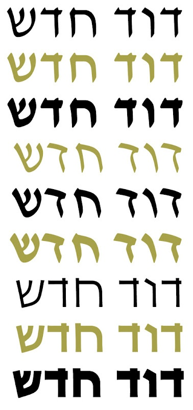 How do you write King David in Hebrew - answers.com