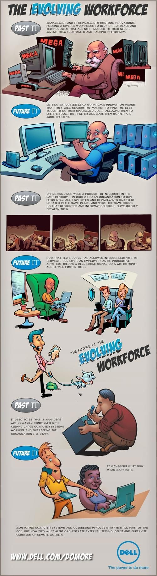 Most homes have an office and it can be frustrating when you can t - The Evolving Workforce Infographic The Office Ain T What It Used To Be