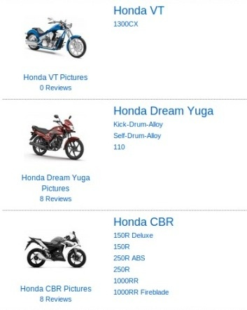 View Honda Bikes in India. There are 14 Honda Bikes in india with prices, reviews, pictures and specification available starting at Rs. 39266. The Lowest Price Honda in listing honda eterno with exshowroom price of 39266 and the most expensive Honda is honda vfr 1200f at 1750000 .Most Popular bikes in the list are Honda VT,Honda Dream Yuga,Honda CBR.