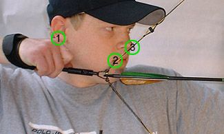 draw length reference points at full draw compound bow