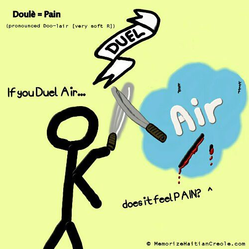 Haitian Creole Memory aid How Do You Say PAIN in Haitian Creole? • Memorize Haitian Creole!