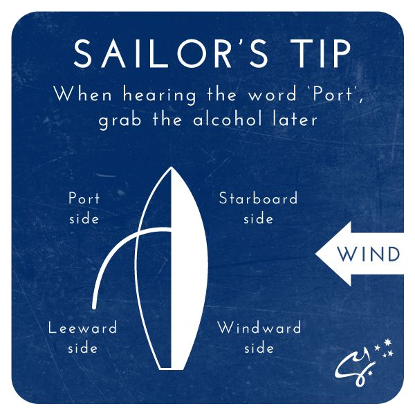 Remember, port is the term used to describe the left-hand side of the boat when you are facing the bow. ...Easy mistake to make right? #sailing #Whitsundays #seeaustralia #LoveWhitsundays #thisisqueensland