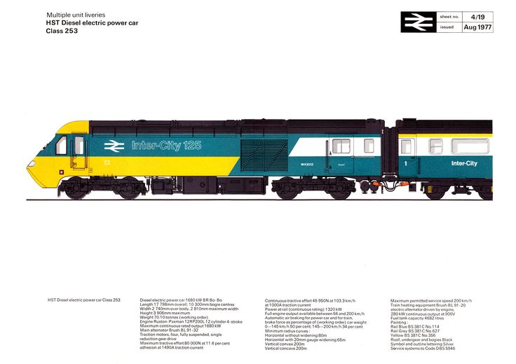 HST Diesel electric power car Class 253  BR Corporate Identity Manual, 1977
