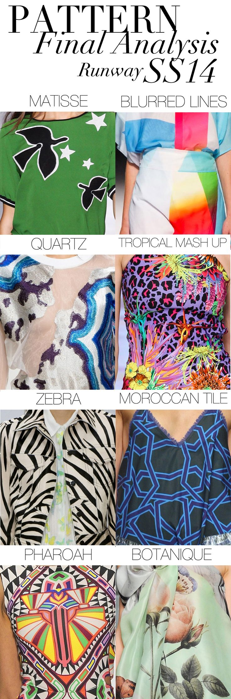 TREND COUNCIL SS 2014 PATTERN DIRECTION