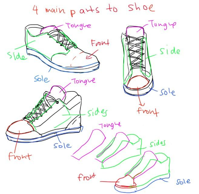 how to draw feet and shoes anime front