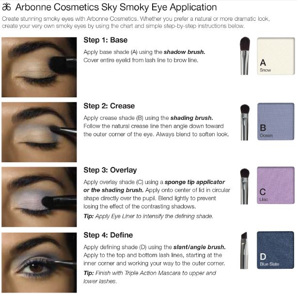 how to create smokey eye look