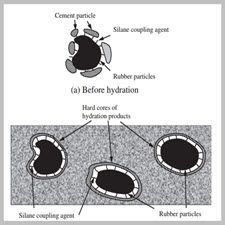 #civil #عمران #Recycling #rubber  #portland#  Waste tires pose significant health and environmental concerns if not recycled and/or discarded properly. Over the years, recycling waste tires into civil engineering applications, especially into asphalt paving mixtures and portland cement concrete, has been gaining more and more interests. This review summarizes the recent advances in the use of waste tire rubber in asphalt and portland cement concrete. The use of crumb rubber in asphalt paving…