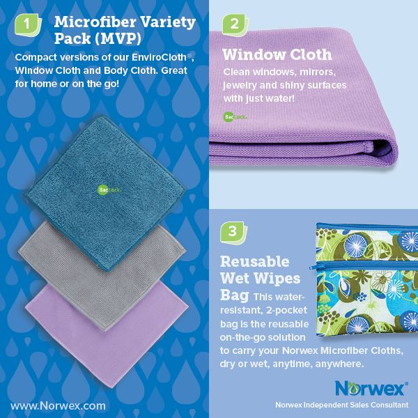 Norwex Window Cleaning: 433 Best Images About Clean + Green = Norwex On Pinterest
