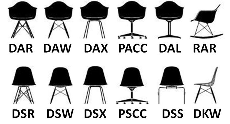 Silhouette des différentes chaises des designer Charles et Ray Eames
