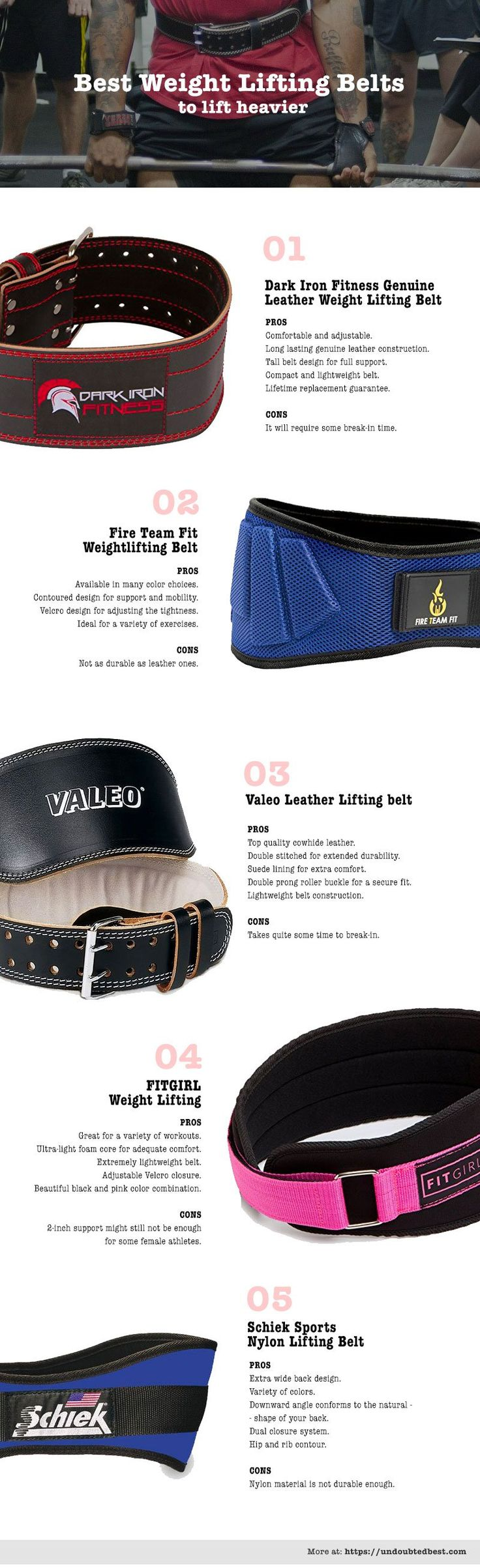 Best Weight Lifting Belts Infographic