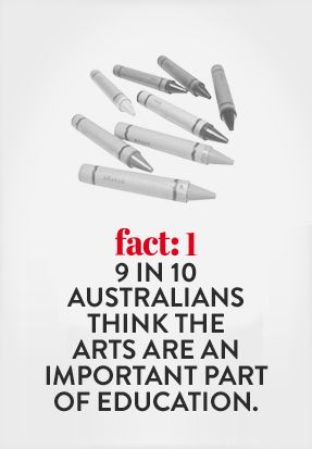 9 in 10 Australians think the arts are an important part of education
