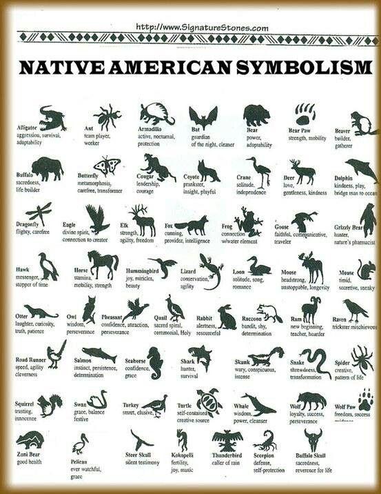 Native american simbolism