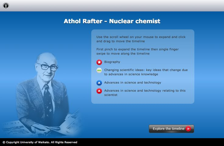 Athol Rafter was a pioneer of radiocarbon dating – the Rafter Radiocarbon Laboratory at GNS Sciences, Lower Hutt, is named after him. Use this interactive timeline to explore his life and work.