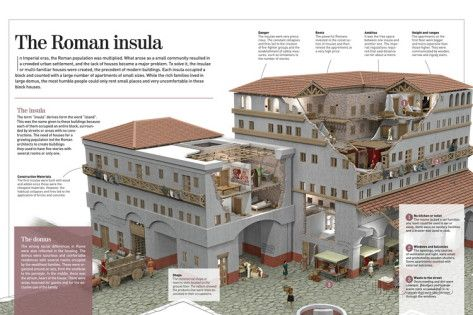 Infographic About Roman Insulae (27-476): Apartment Buildings to Be Rented in the Imperial Age Poster